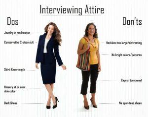 Mặc gì khi đi phỏng vấn xin việc
